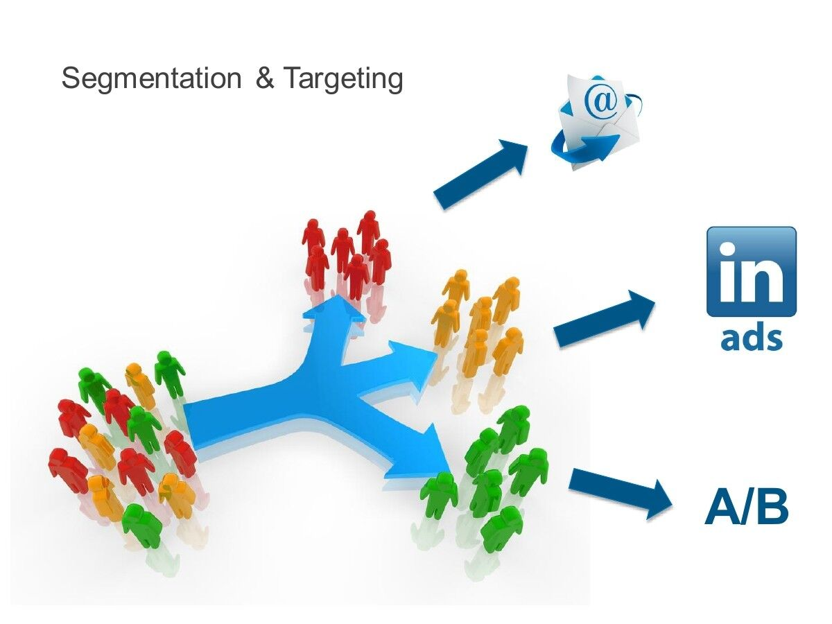 market segmentation targeting and positioning A good example of the segmentation, targeting and positioning process (stp) by pepsi against coca-cola during the cola wars era.