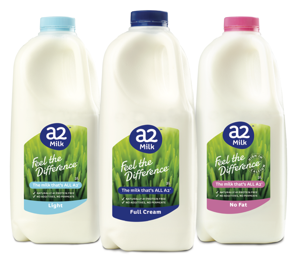 A2 Milk Vs Other Companies Feel The Different