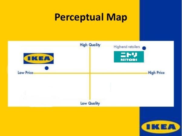 Ikea failure in the japanese market