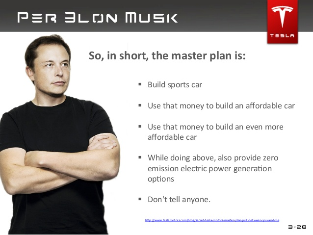 strategic-marketing-for-tesla-motors-uc-berkeley-extension-3-638.jpg