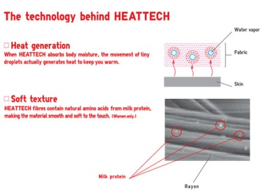 uniqlo-heattech-1