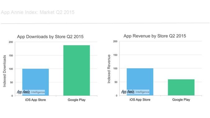 01-Google-Play-and-App-Store-revenue.jpg