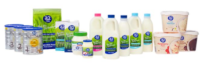 a2 milk.PNG