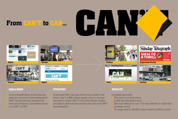 commonwealth-bank-of-australia-from-cant-to-can-600-86738