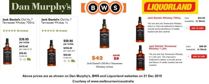 Dan Murphys versus BWS vesus Liquorland spirit prices