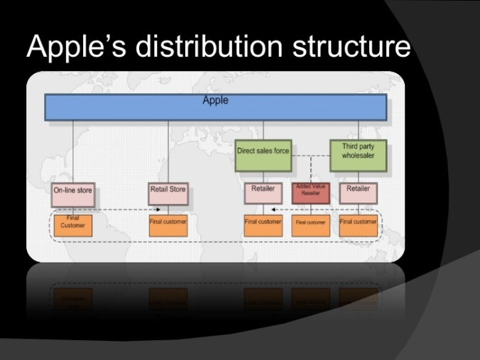 distribution-policy-apple-11-728