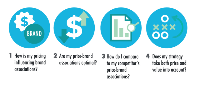 Dynamic-Pricing-blog.png