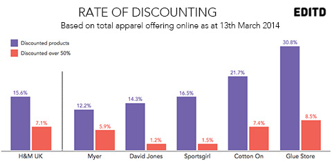 HM-rate-of-discounting-EDITD11.jpg