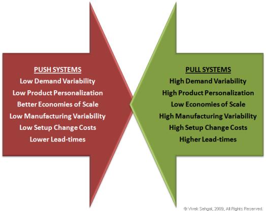 marketing strategies analysis dell inc