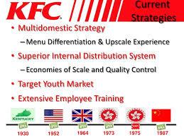 KFC1-1