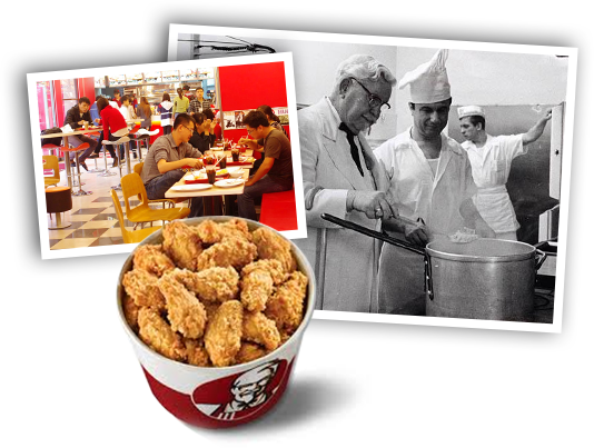 kfc vietnam target market The official internet headquarters of kentucky fried chicken and its founder, colonel sanders.