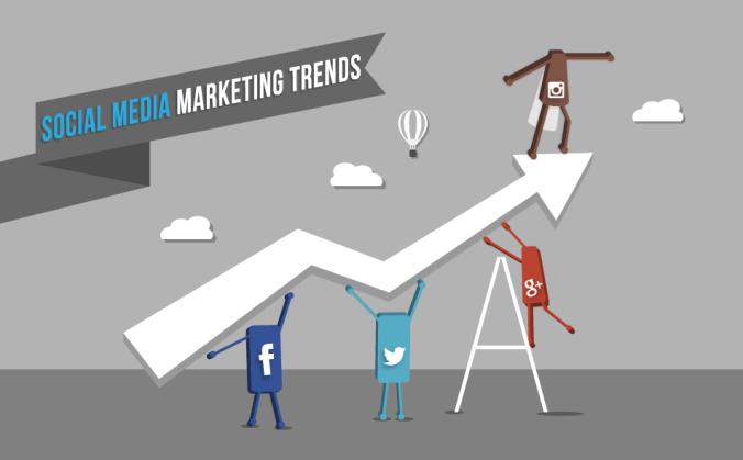 social-media-marketing-trends-2015